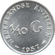 1/10 gulden - Juliana -  revers