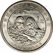 1 yuan (Níngxià) – revers