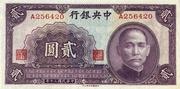 2 Yuan (Central Bank of China) – avers