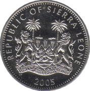 1 dollar (Hippopotame) – avers